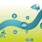 SUSTAINABLE MOBILITY SERVICES ALONG THE DANUBE